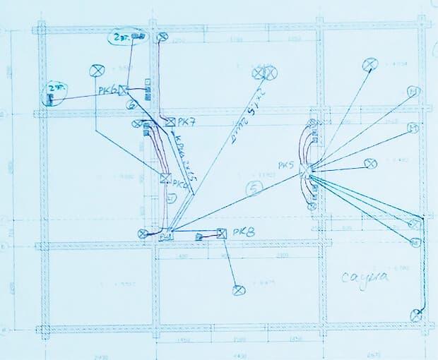 Рисуется карта закладки